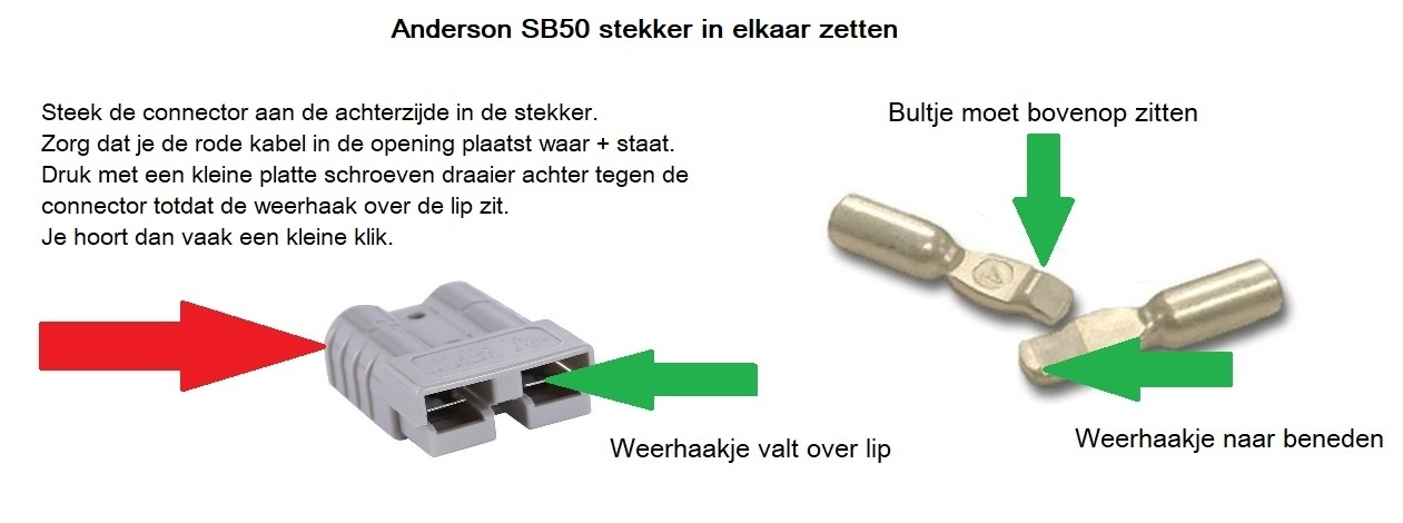 Anderson Connector SB 50 Grijze Stekker