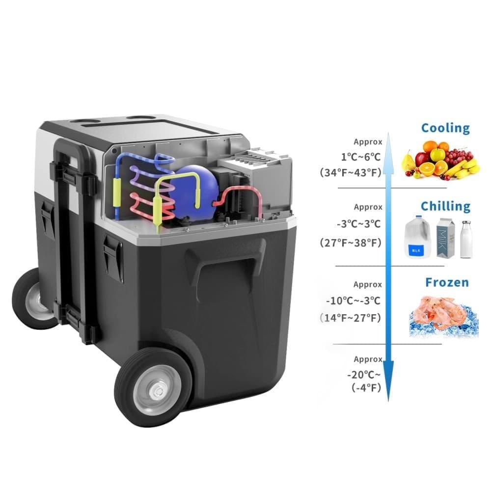Indel B LiONCooler X40A Koel- en Vriesbox 12V/24V 40 liter